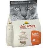 230806 1 almo nature holistic rind re